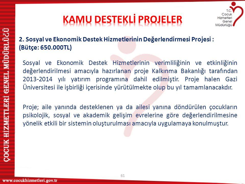61 2. Sosyal ve Ekonomik Destek Hizmetlerinin Değerlendirmesi Projesi : (Bütçe: 650.000TL) Sosyal ve Ekonomik Destek Hizmetlerinin verimliliğinin ve e