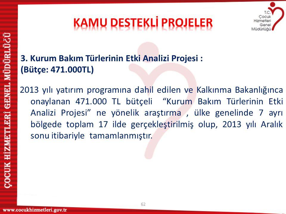 62 3. Kurum Bakım Türlerinin Etki Analizi Projesi : (Bütçe: 471.000TL) 2013 yılı yatırım programına dahil edilen ve Kalkınma Bakanlığınca onaylanan 47
