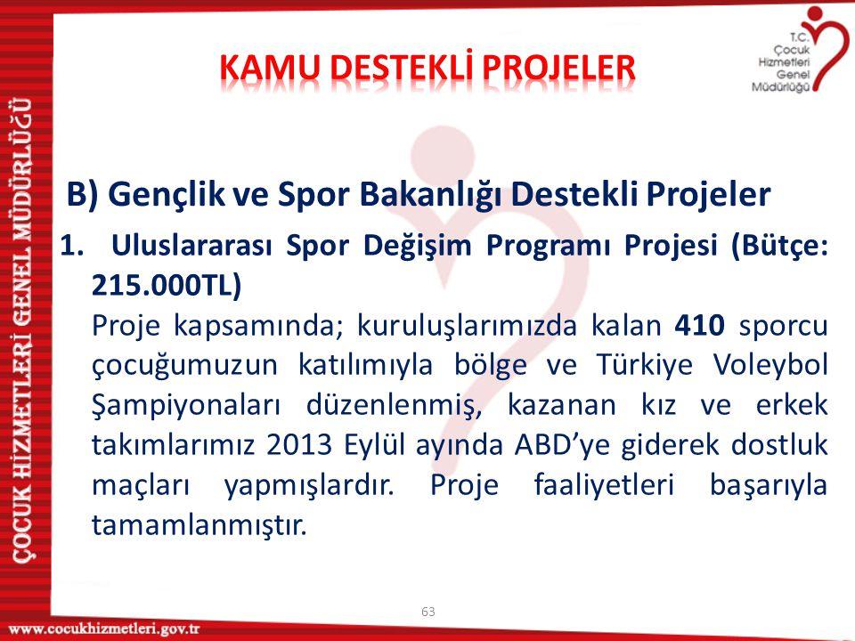 63 1. Uluslararası Spor Değişim Programı Projesi (Bütçe: 215.000TL) Proje kapsamında; kuruluşlarımızda kalan 410 sporcu çocuğumuzun katılımıyla bölge