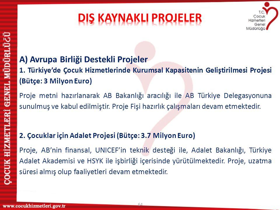 64 A) Avrupa Birliği Destekli Projeler 1. Türkiye'de Çocuk Hizmetlerinde Kurumsal Kapasitenin Geliştirilmesi Projesi (Bütçe: 3 Milyon Euro) Proje metn