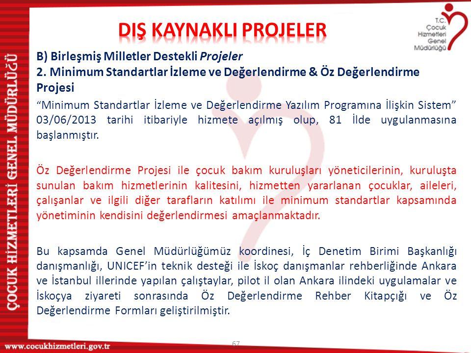 """67 B) Birleşmiş Milletler Destekli Projeler 2. Minimum Standartlar İzleme ve Değerlendirme & Öz Değerlendirme Projesi """" Minimum Standartlar İzleme ve"""