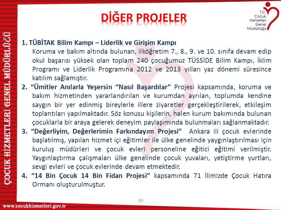 70 Proje Adı Proje Tutarı 2013 Yılı Harcaması 2014 Ödeneği Sosyal ve Ekonomik Destek Hizmetlerinin Değerlendirilmesi650.000200.000450.000 ÇETUS Projesi569.000519.00050.000 Kurum Bakım Türlerinin Etki Analizi Projesi521.000471.00050.000
