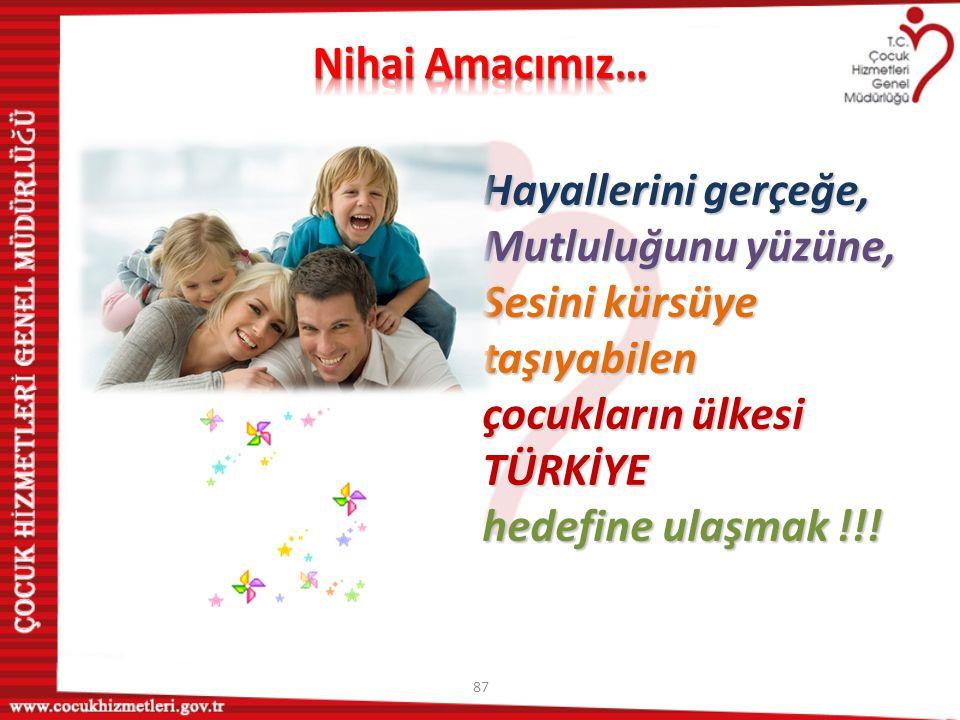 87 Hayallerini gerçeğe, Mutluluğunu yüzüne, Sesini kürsüye taşıyabilen çocukların ülkesi TÜRKİYE hedefine ulaşmak !!!