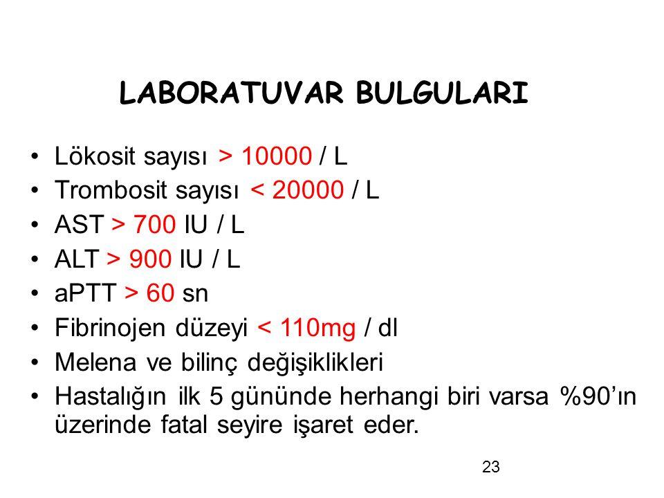 23 LABORATUVAR BULGULARI Lökosit sayısı > 10000 / L Trombosit sayısı < 20000 / L AST > 700 IU / L ALT > 900 IU / L aPTT > 60 sn Fibrinojen düzeyi < 11