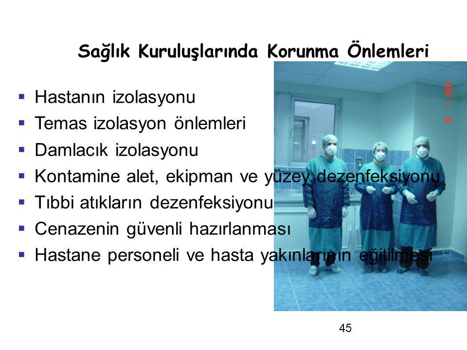 45  Hastanın izolasyonu  Temas izolasyon önlemleri  Damlacık izolasyonu  Kontamine alet, ekipman ve yüzey dezenfeksiyonu  Tıbbi atıkların dezenfe