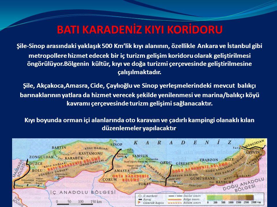 Şile-Sinop arasındaki yaklaşık 500 Km'lik kıyı alanının, özellikle Ankara ve İstanbul gibi metropollere hizmet edecek bir iç turizm gelişim koridoru o