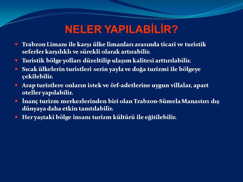 NELER YAPILABİLİR? Trabzon Limanı ile karşı ülke limanları arasında ticari ve turistik seferler karşılıklı ve sürekli olarak artırabilir. Turistik böl