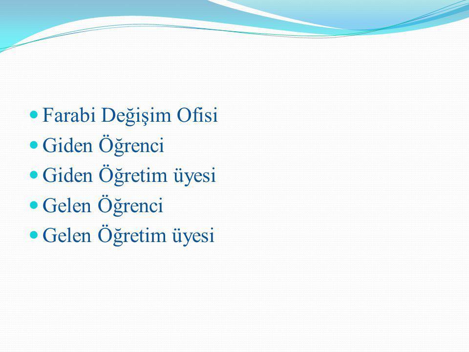 Farabi Değişim Ofisi Giden Öğrenci Giden Öğretim üyesi Gelen Öğrenci Gelen Öğretim üyesi