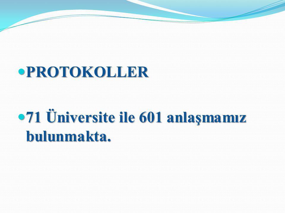 PROTOKOLLER PROTOKOLLER 71 Üniversite ile 601 anlaşmamız bulunmakta. 71 Üniversite ile 601 anlaşmamız bulunmakta.