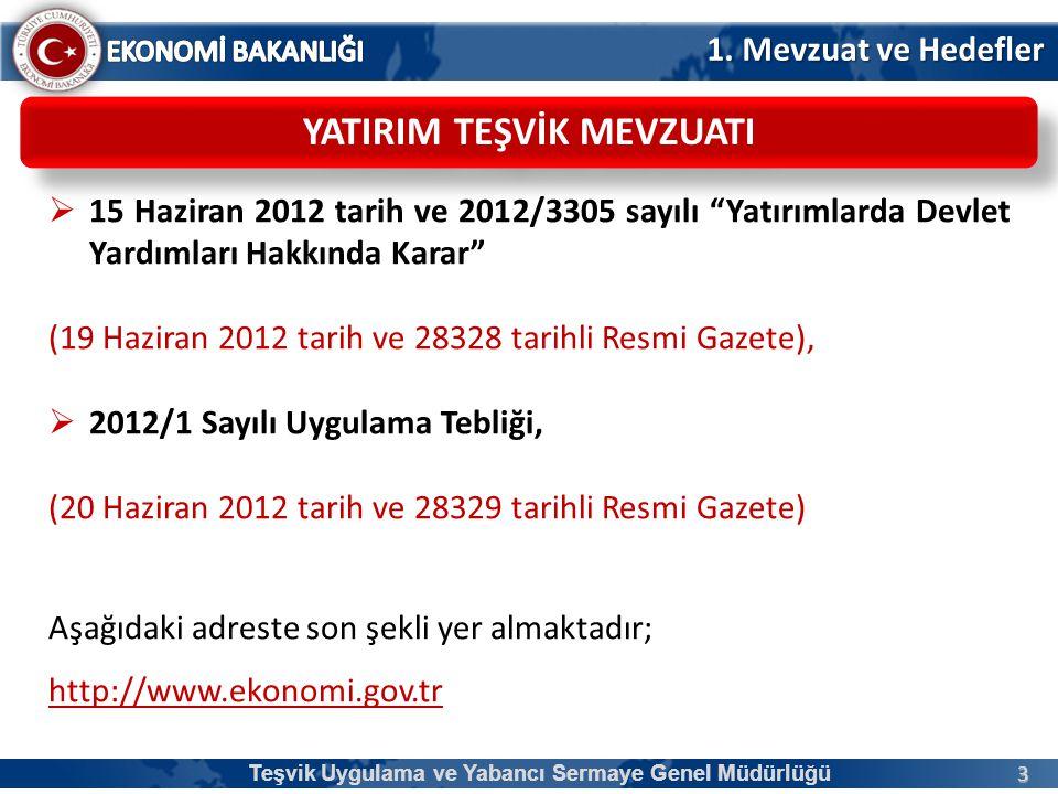 3 Teşvik Uygulama ve Yabancı Sermaye Genel Müdürlüğü  15 Haziran 2012 tarih ve 2012/3305 sayılı Yatırımlarda Devlet Yardımları Hakkında Karar (19 Haziran 2012 tarih ve 28328 tarihli Resmi Gazete),  2012/1 Sayılı Uygulama Tebliği, (20 Haziran 2012 tarih ve 28329 tarihli Resmi Gazete) Aşağıdaki adreste son şekli yer almaktadır; http://www.ekonomi.gov.tr YATIRIM TEŞVİK MEVZUATI 1.