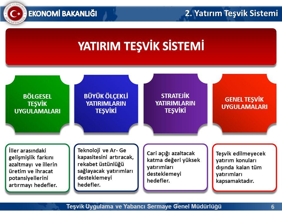 17  Sabit yatırım tutarı 500 milyon Türk Lirasının üzerindeki Stratejik Yatırımlar kapsamında gerçekleştirilen bina- inşaat harcamaları için tahsil edilen KDV'nin iade edilmesidir.