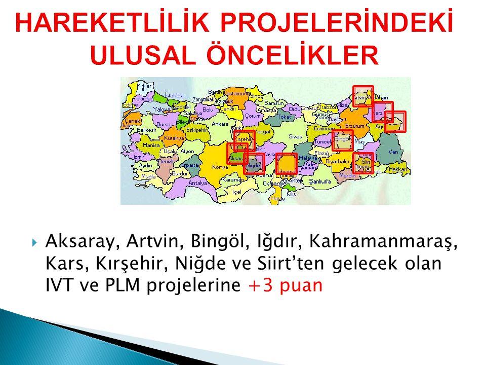  En az iki sivil toplum kuruluşu ve/veya KOBİ'yi projesine dahil eden kamu kurumlarından gelen projelere + 3 puan  En az iki engelli katılımcı göndermeyi planlayan ve bunu proje metninde ortaya koyan projelere + 3 puan