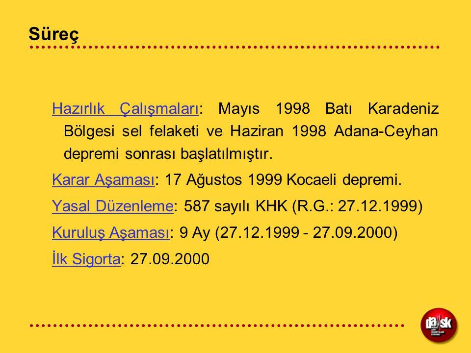 Süreç Hazırlık Çalışmaları: Mayıs 1998 Batı Karadeniz Bölgesi sel felaketi ve Haziran 1998 Adana-Ceyhan depremi sonrası başlatılmıştır.