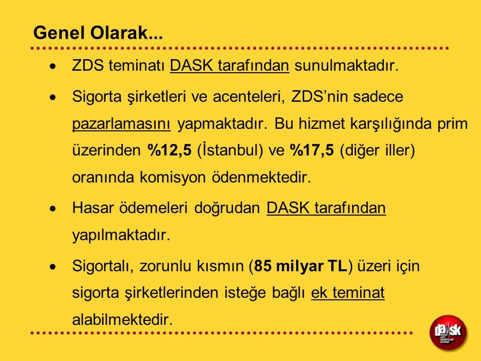 Genel Olarak...  ZDS teminatı DASK tarafından sunulmaktadır.  Sigorta şirketleri ve acenteleri, ZDS'nin sadece pazarlamasını yapmaktadır. Bu hizmet