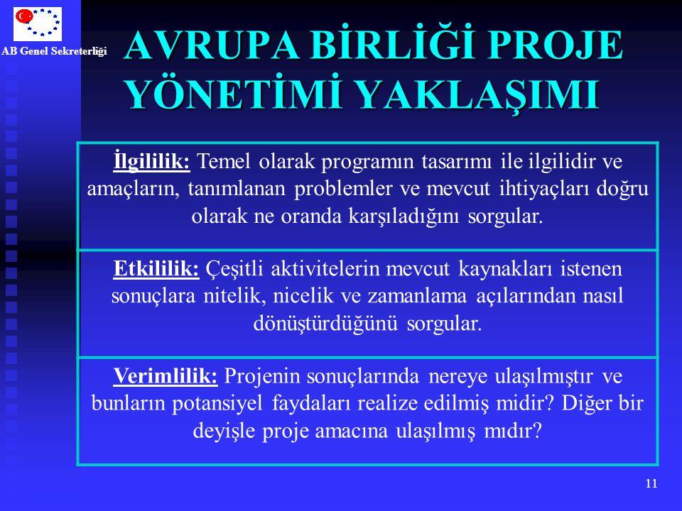AB Genel Sekreterliği 11 AVRUPA BİRLİĞİ PROJE YÖNETİMİ YAKLAŞIMI İlgililik: Temel olarak programın tasarımı ile ilgilidir ve amaçların, tanımlanan pro