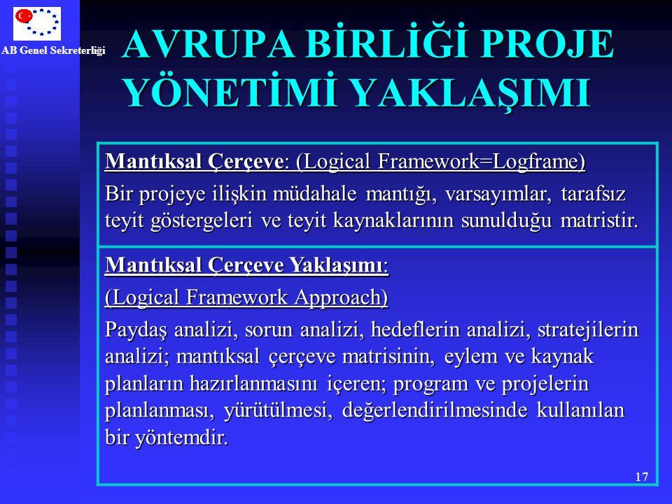 AB Genel Sekreterliği 17 AVRUPA BİRLİĞİ PROJE YÖNETİMİ YAKLAŞIMI Mantıksal Çerçeve: (Logical Framework=Logframe) Bir projeye ilişkin müdahale mantığı,