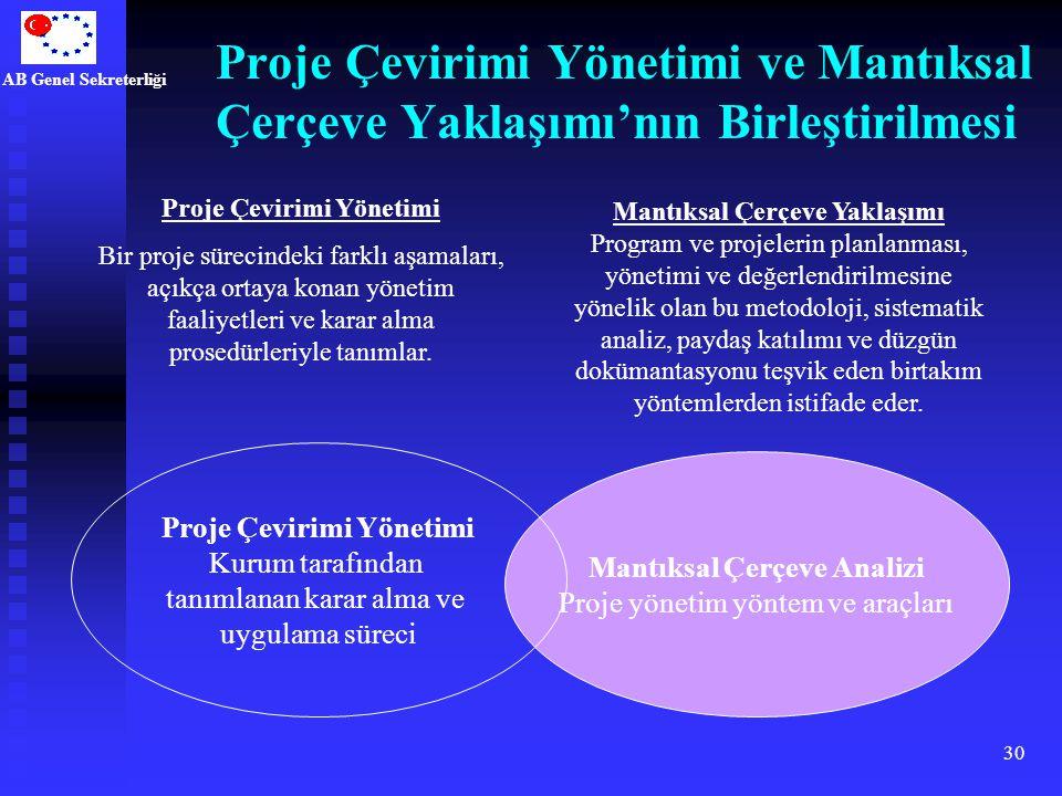 AB Genel Sekreterliği 30 Proje Çevirimi Yönetimi ve Mantıksal Çerçeve Yaklaşımı'nın Birleştirilmesi Proje Çevirimi Yönetimi Bir proje sürecindeki fark