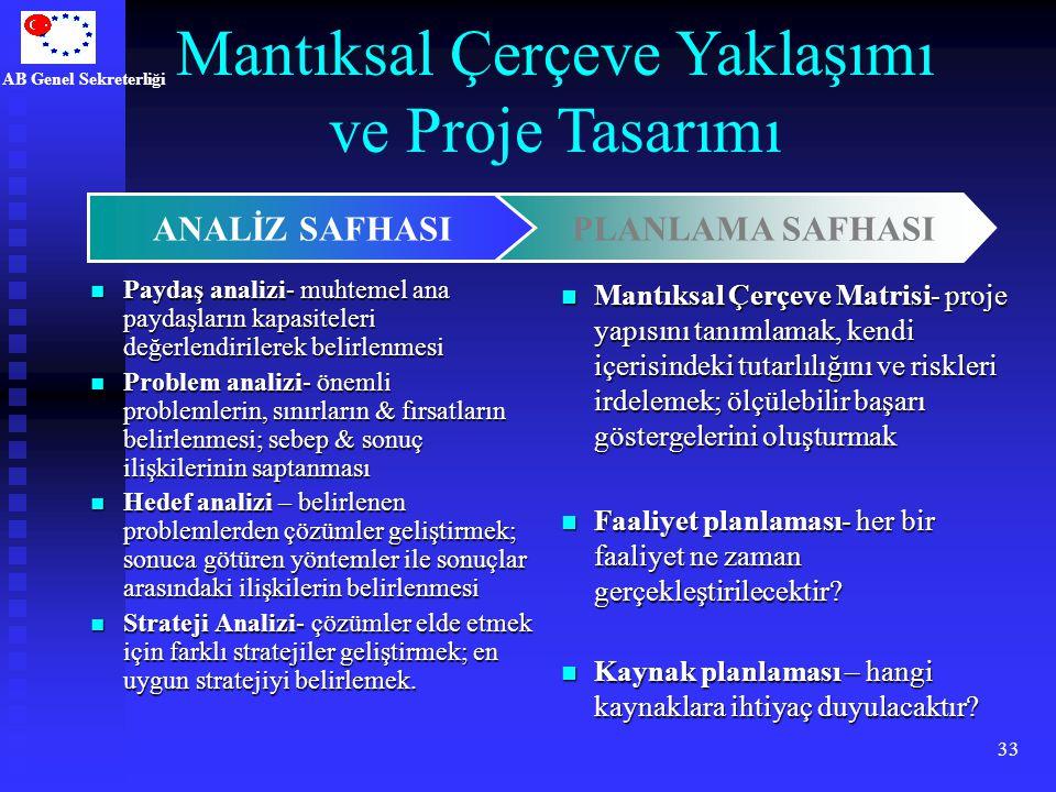 AB Genel Sekreterliği 33 Mantıksal Çerçeve Matrisi- proje yapısını tanımlamak, kendi içerisindeki tutarlılığını ve riskleri irdelemek; ölçülebilir baş