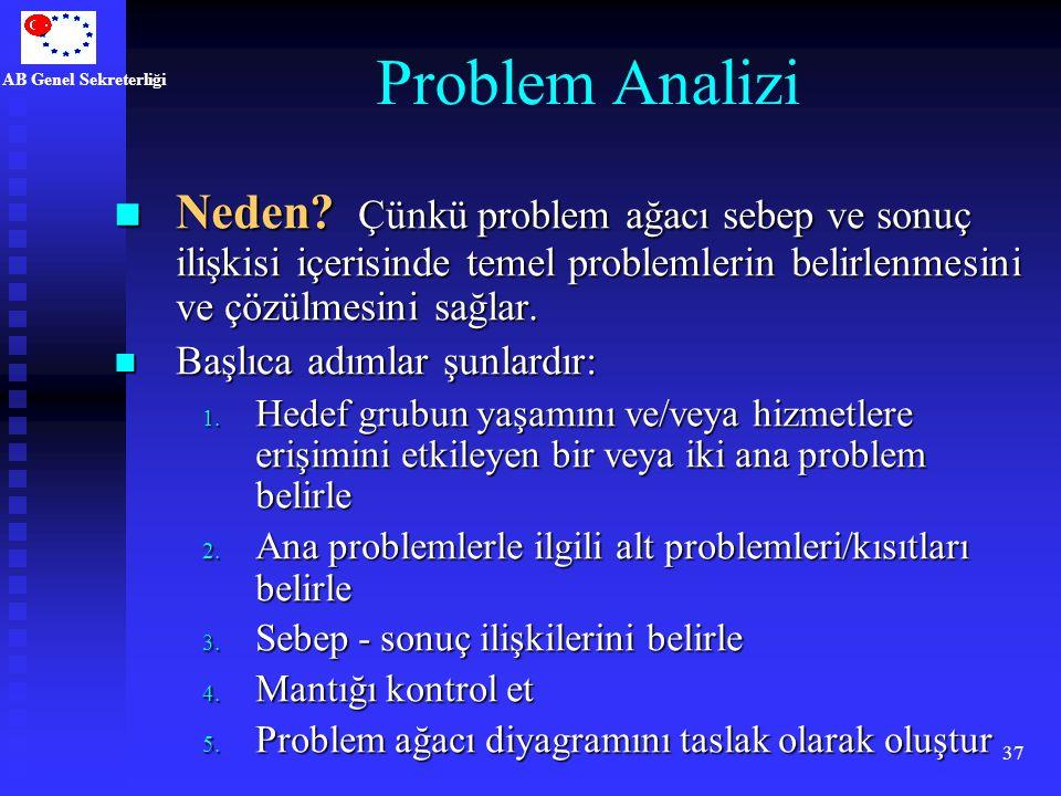 AB Genel Sekreterliği 37 Problem Analizi Neden? Çünkü problem ağacı sebep ve sonuç ilişkisi içerisinde temel problemlerin belirlenmesini ve çözülmesin