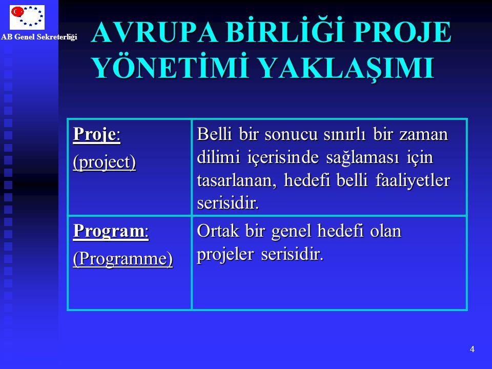 AB Genel Sekreterliği 4 AVRUPA BİRLİĞİ PROJE YÖNETİMİ YAKLAŞIMI Proje: (project) Belli bir sonucu sınırlı bir zaman dilimi içerisinde salaması için ta