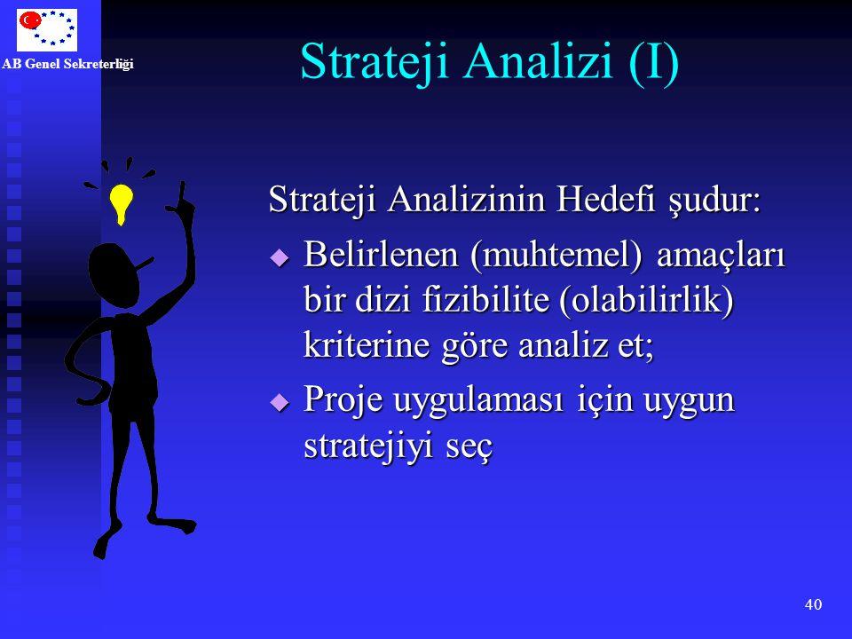 AB Genel Sekreterliği 40 Strateji Analizi (I) Strateji Analizinin Hedefi şudur:  Belirlenen (muhtemel) amaçları bir dizi fizibilite (olabilirlik) kri