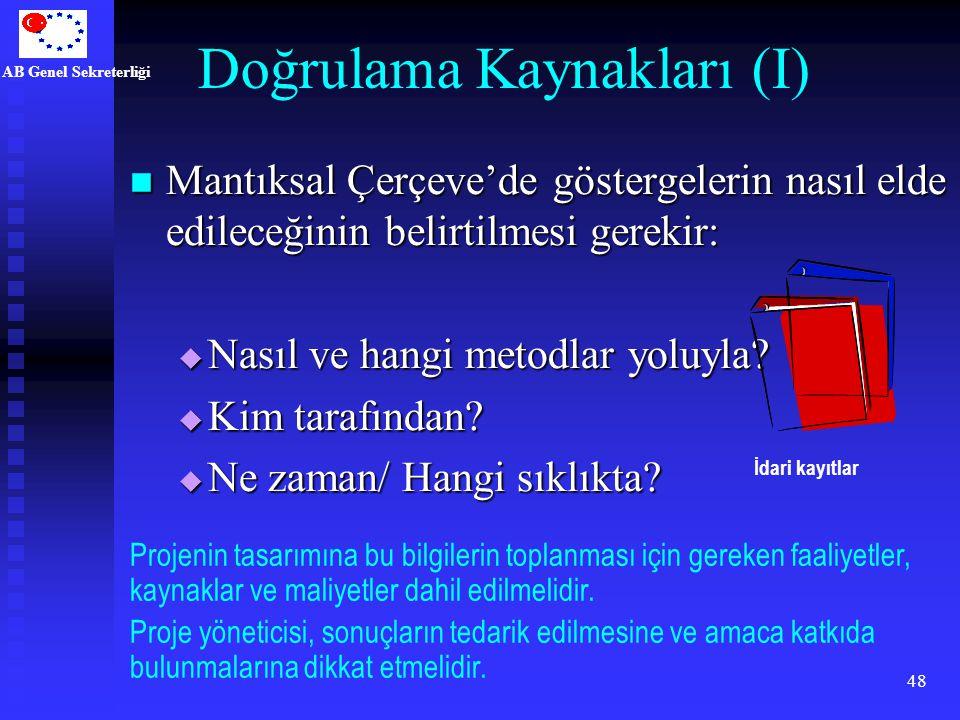 AB Genel Sekreterliği 48 Doğrulama Kaynakları (I) Mantıksal Çerçeve'de göstergelerin nasıl elde edileceğinin belirtilmesi gerekir: Mantıksal Çerçeve'd