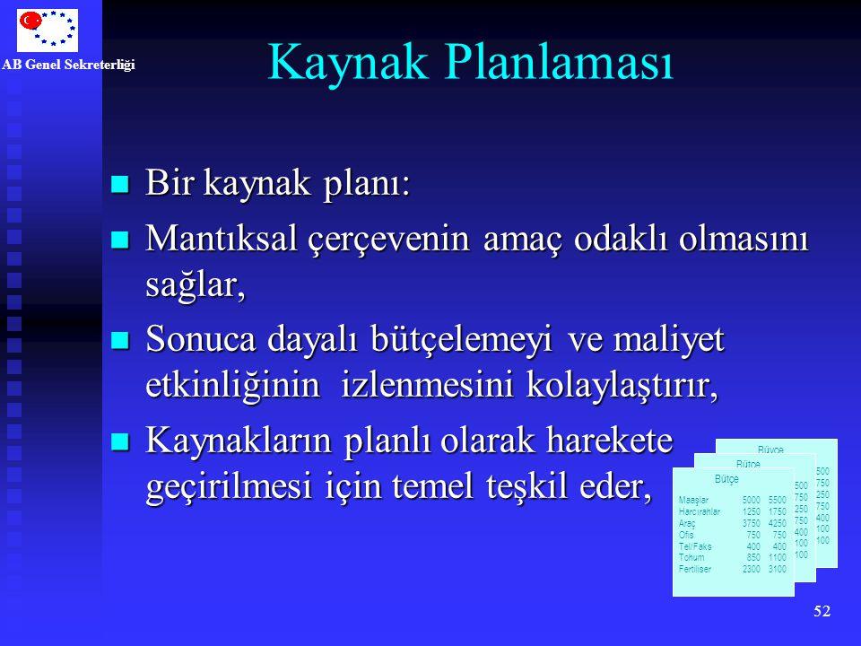 AB Genel Sekreterliği 52 Kaynak Planlaması Bir kaynak planı: Bir kaynak planı: Mantıksal çerçevenin amaç odaklı olmasını sağlar, Mantıksal çerçevenin