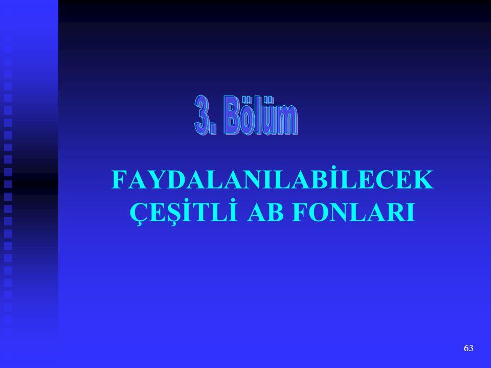 63 FAYDALANILABİLECEK ÇEŞİTLİ AB FONLARI
