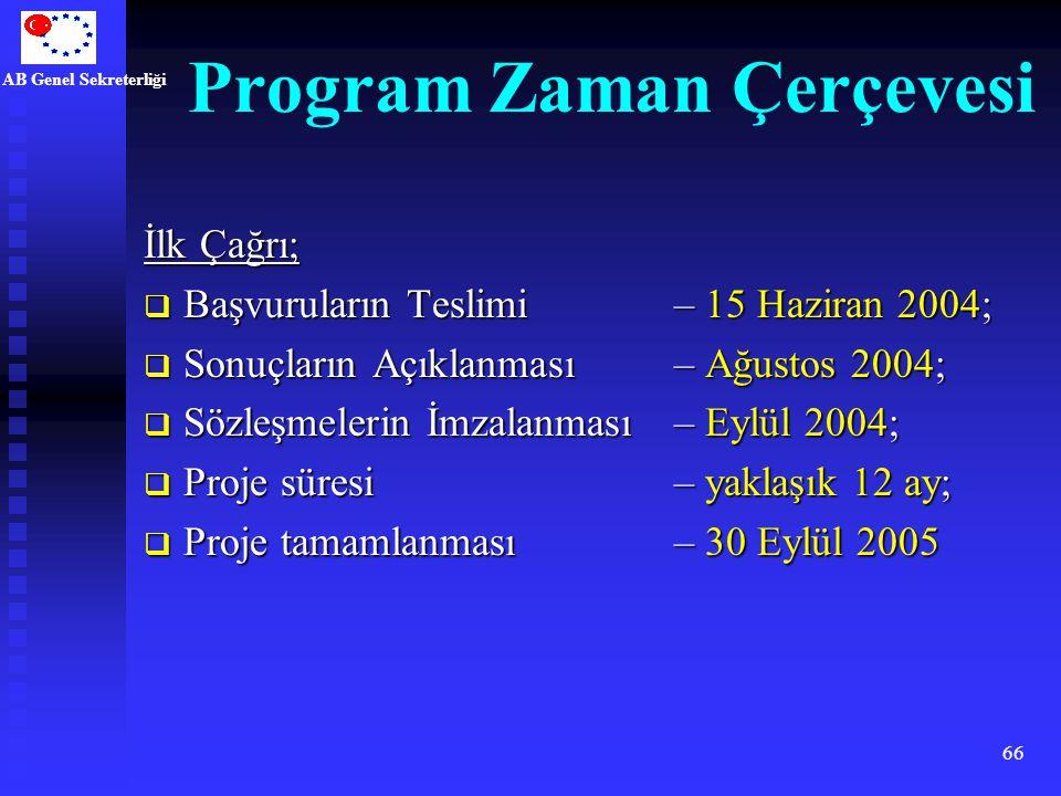 AB Genel Sekreterliği 66 Program Zaman Çerçevesi İlk Çağrı;  Başvuruların Teslimi – 15 Haziran 2004;  Sonuçların Açıklanması – Ağustos 2004;  Sözle