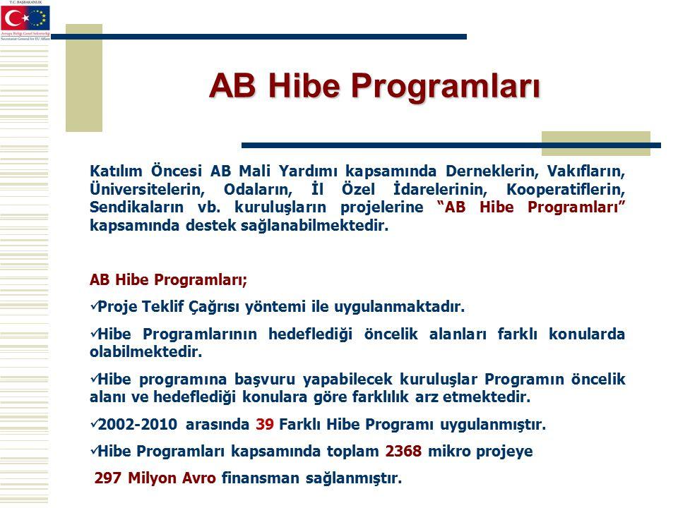 AB Hibe Programları Katılım Öncesi AB Mali Yardımı kapsamında Derneklerin, Vakıfların, Üniversitelerin, Odaların, İl Özel İdarelerinin, Kooperatiflerin, Sendikaların vb.
