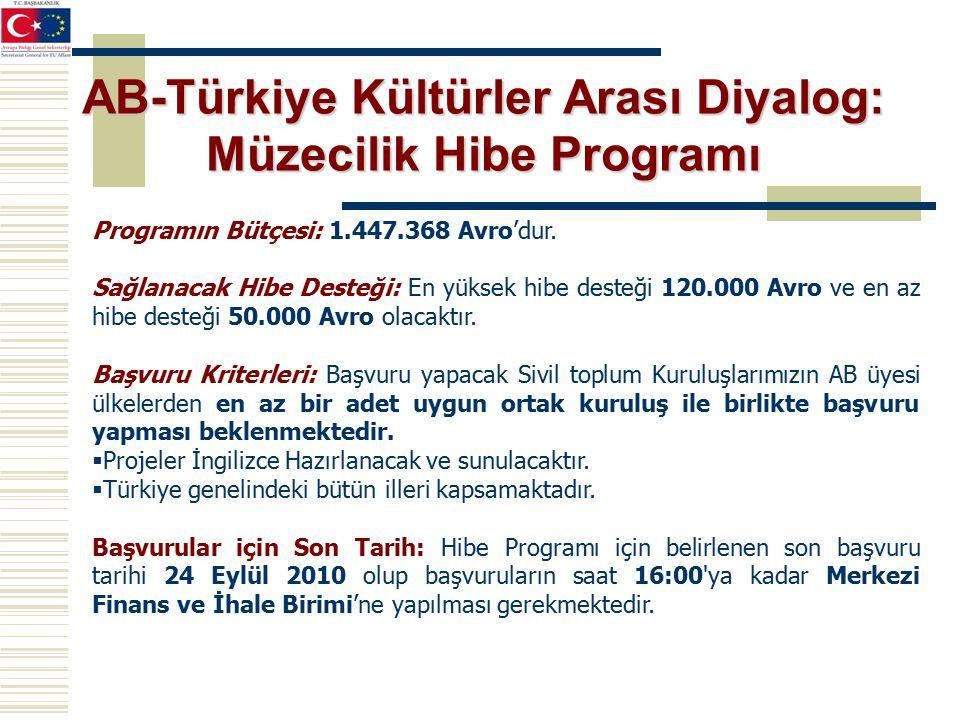 Programın Bütçesi: 1.447.368 Avro'dur.