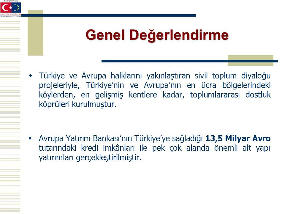  Türkiye ve Avrupa halklarını yakınlaştıran sivil toplum diyaloğu projeleriyle, Türkiye'nin ve Avrupa'nın en ücra bölgelerindeki köylerden, en gelişmiş kentlere kadar, toplumlararası dostluk köprüleri kurulmuştur.