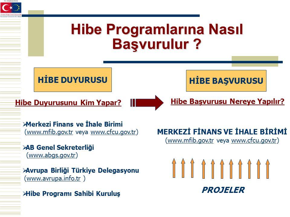 Yakın Dönemde Duyurulacak Hibe Programları Projeİlgili Kurum Uygulama Alanı Hibe Programı Bütçesi Tahmini Duyuru Zamanı Demokrasi, İnsan Hakları ve Vatandaşlık Eğitimi Hibe Programı Milli Eğitim Bakanlığı Türkiye Geneli 2.400.000 € 2010 yılı 2.