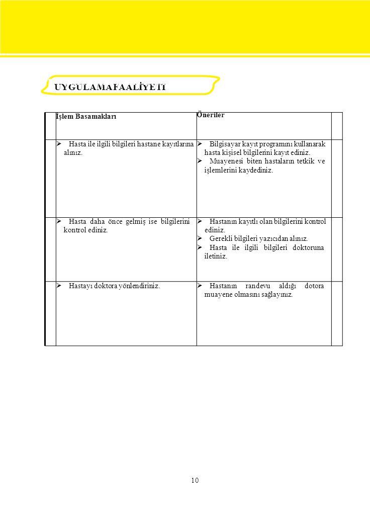 İşlem Basamakları Öneriler  Hasta ile ilgili bilgileri hastane kayıtlarına alınız.