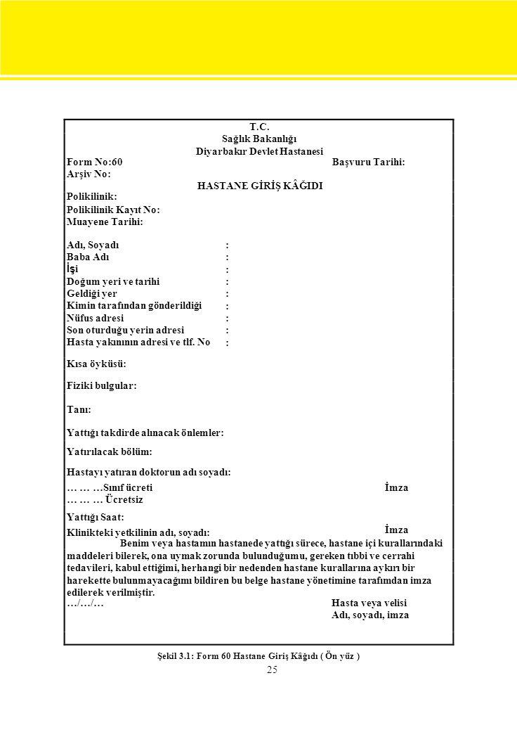 T.C. Sağlık Bakanlığı Diyarbakır Devlet Hastanesi Başvuru Tarihi: HASTANE GİRİŞ KÂĞIDI Form No:60 Arşiv No: Polikilinik: Polikilinik Kayıt No: Muayene