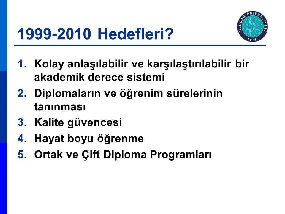 1999-2010 Hedefleri? 1.Kolay anlaşılabilir ve karşılaştırılabilir bir akademik derece sistemi 2.Diplomaların ve öğrenim sürelerinin tanınması 3.Kalite