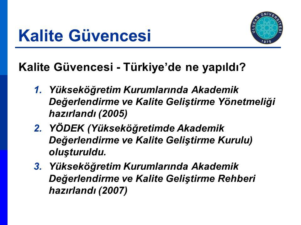 Kalite Güvencesi - Türkiye'de ne yapıldı? 1.Yükseköğretim Kurumlarında Akademik Değerlendirme ve Kalite Geliştirme Yönetmeliği hazırlandı (2005) 2.YÖD