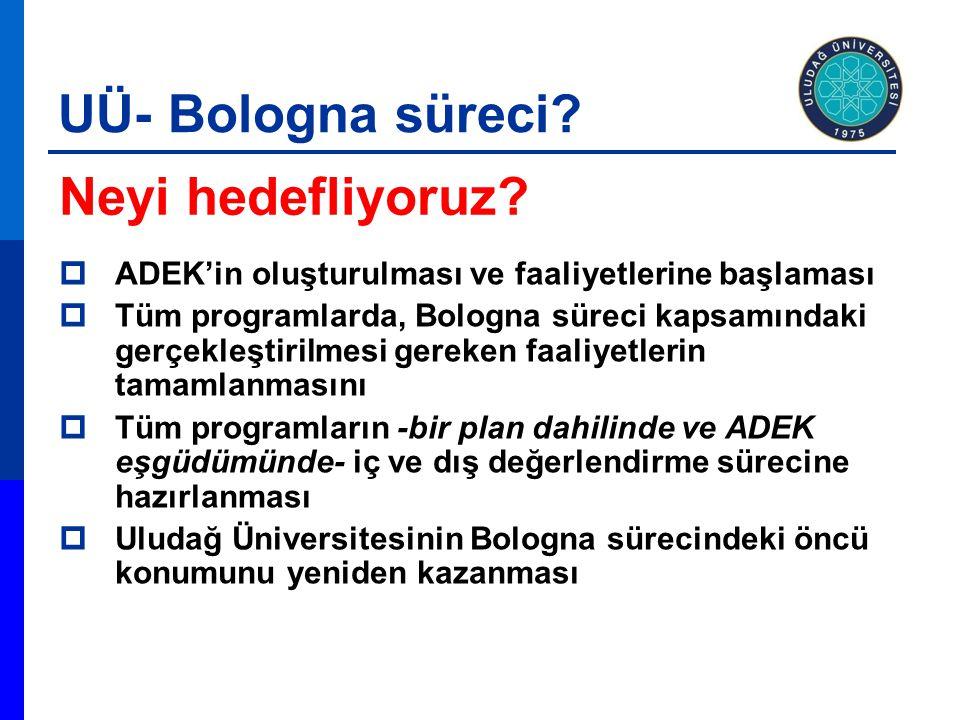 UÜ- Bologna süreci? Neyi hedefliyoruz?  ADEK'in oluşturulması ve faaliyetlerine başlaması  Tüm programlarda, Bologna süreci kapsamındaki gerçekleşti
