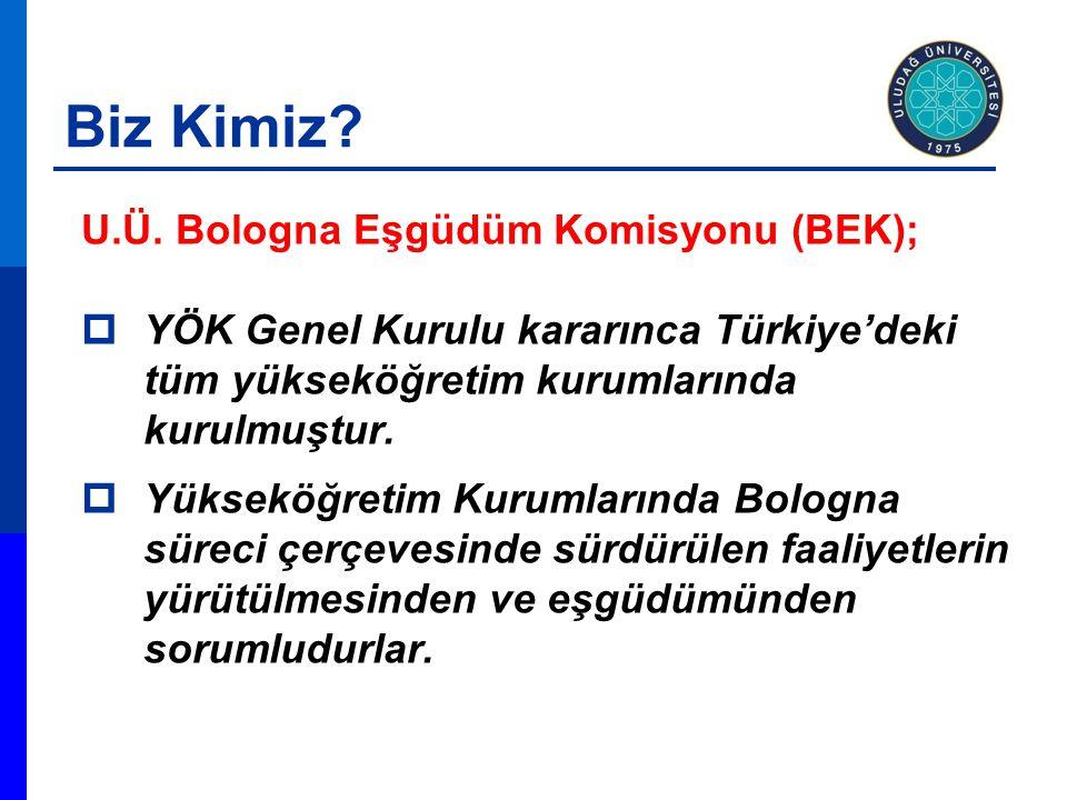 Biz Kimiz? U.Ü. Bologna Eşgüdüm Komisyonu (BEK);  YÖK Genel Kurulu kararınca Türkiye'deki tüm yükseköğretim kurumlarında kurulmuştur.  Yükseköğretim