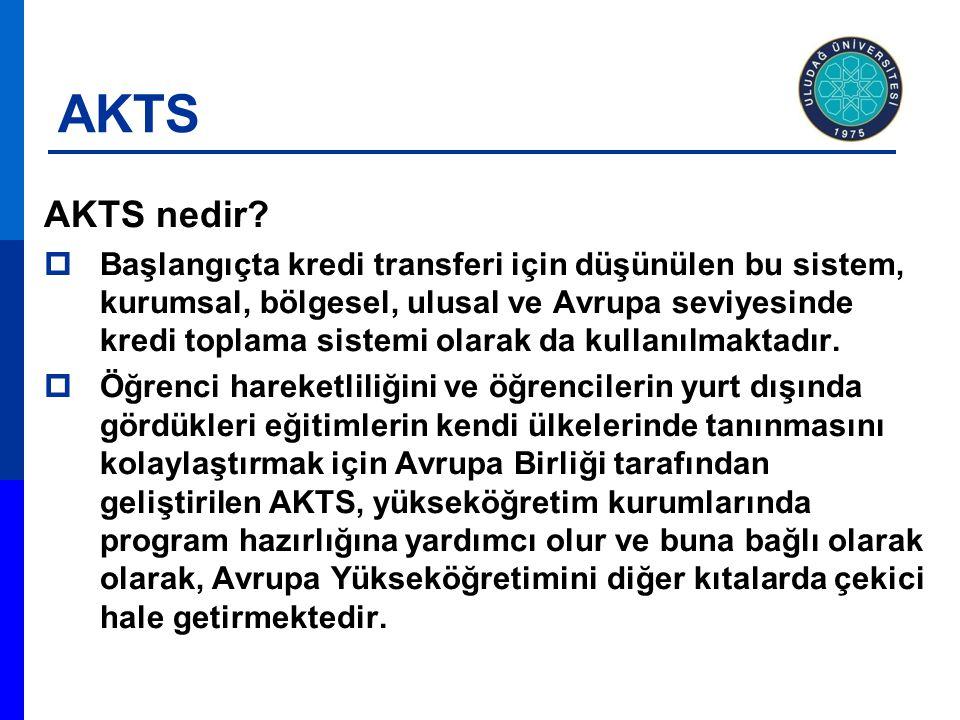 AKTS AKTS nedir?  Başlangıçta kredi transferi için düşünülen bu sistem, kurumsal, bölgesel, ulusal ve Avrupa seviyesinde kredi toplama sistemi olarak