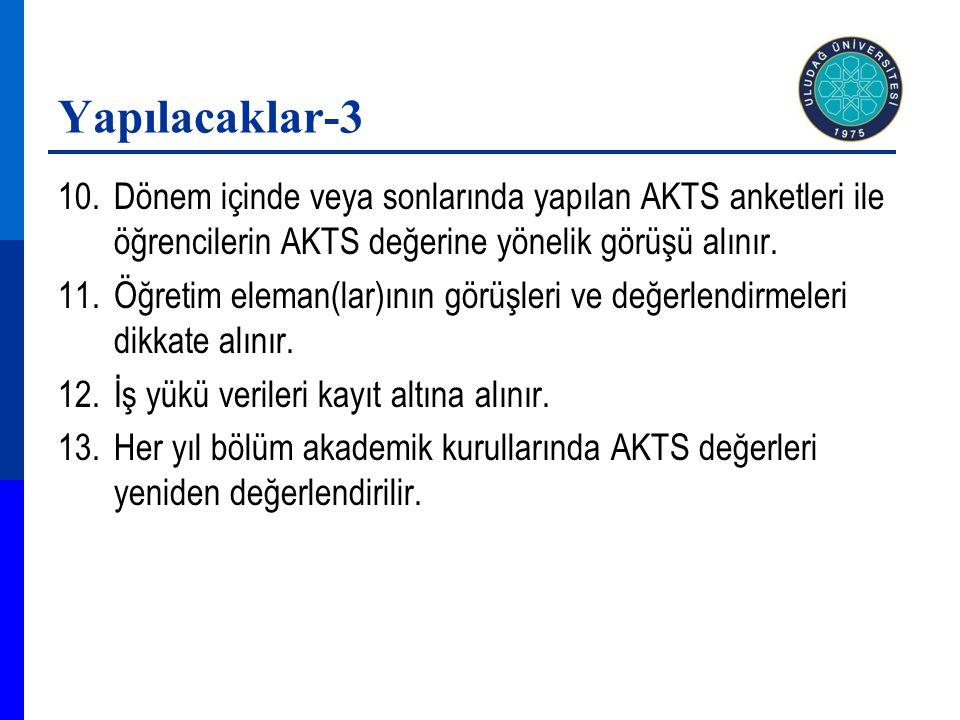 Yapılacaklar-3 10.Dönem içinde veya sonlarında yapılan AKTS anketleri ile öğrencilerin AKTS değerine yönelik görüşü alınır. 11.Öğretim eleman(lar)ının