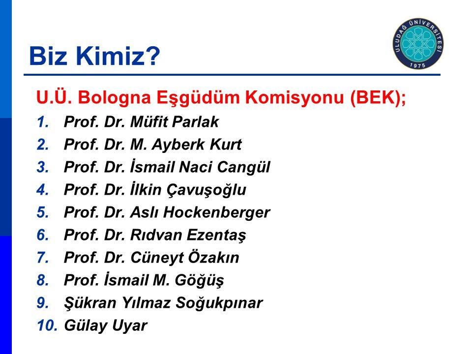 Biz Kimiz? U.Ü. Bologna Eşgüdüm Komisyonu (BEK); 1.Prof. Dr. Müfit Parlak 2.Prof. Dr. M. Ayberk Kurt 3.Prof. Dr. İsmail Naci Cangül 4.Prof. Dr. İlkin