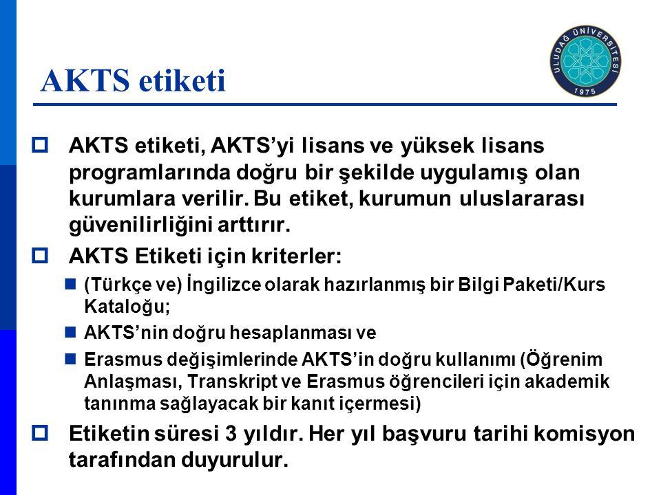 AKTS etiketi  AKTS etiketi, AKTS'yi lisans ve yüksek lisans programlarında doğru bir şekilde uygulamış olan kurumlara verilir. Bu etiket, kurumun ulu