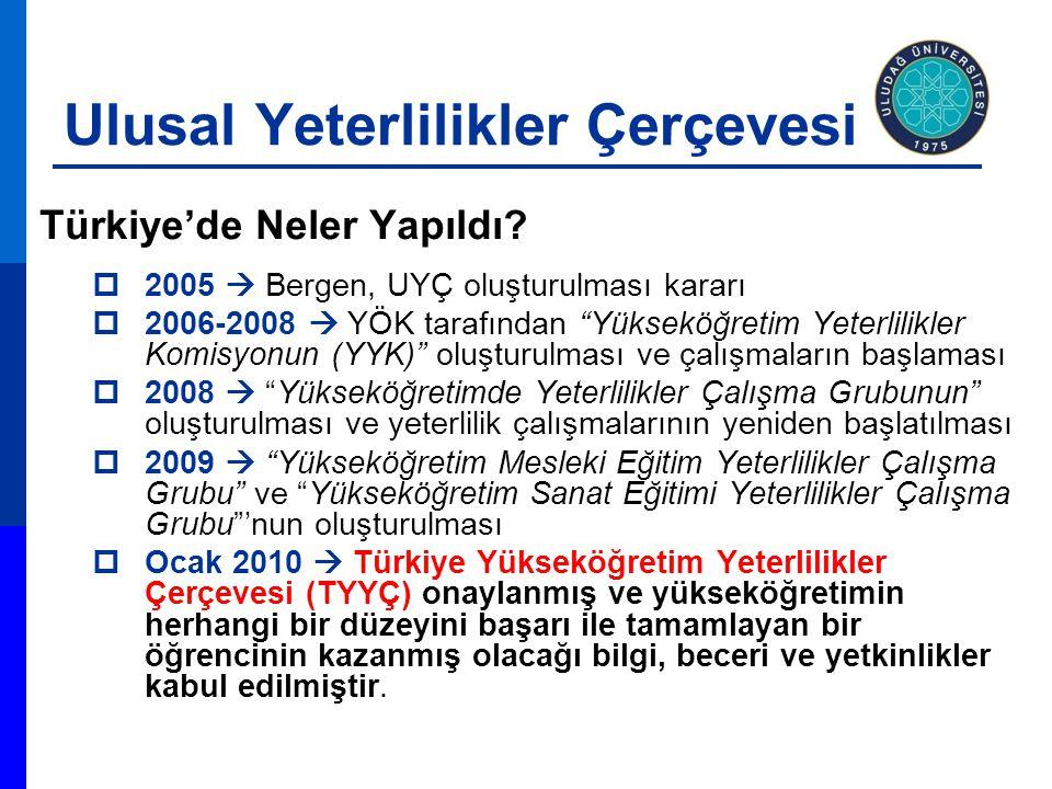 """Ulusal Yeterlilikler Çerçevesi Türkiye'de Neler Yapıldı?  2005  Bergen, UYÇ oluşturulması kararı  2006-2008  YÖK tarafından """"Yükseköğretim Yeterli"""