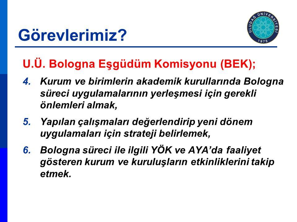 DİPLOMA EKİ, AKTS, ULUSAL YETERLİLİKLER ÇERÇEVESİ Prof. Dr. İsmail Naci CANGÜL (4)