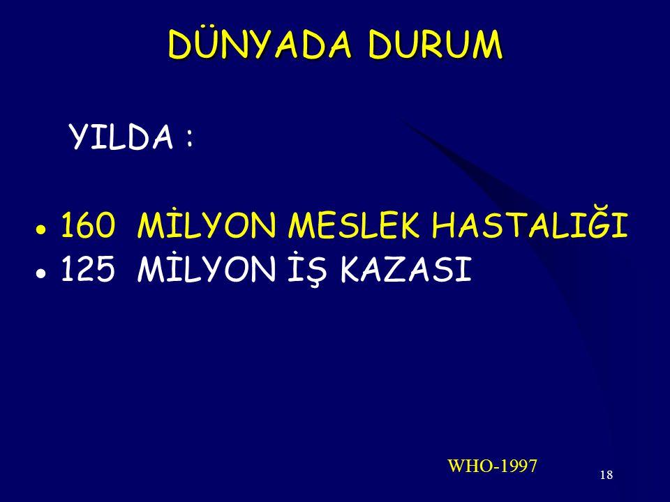 18 DÜNYADA DURUM YILDA :  160 MİLYON MESLEK HASTALIĞI  125 MİLYON İŞ KAZASI WHO-1997