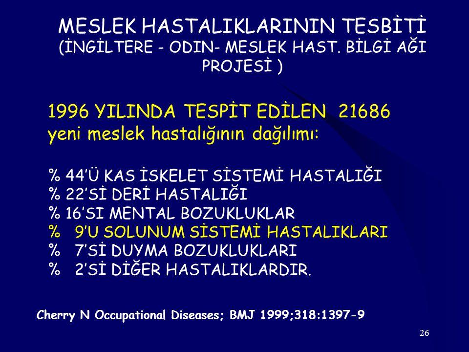 26 MESLEK HASTALIKLARININ TESBİTİ (İNGİLTERE - ODIN- MESLEK HAST. BİLGİ AĞI PROJESİ ) 1996 YILINDA TESPİT EDİLEN 21686 yeni meslek hastalığının dağılı