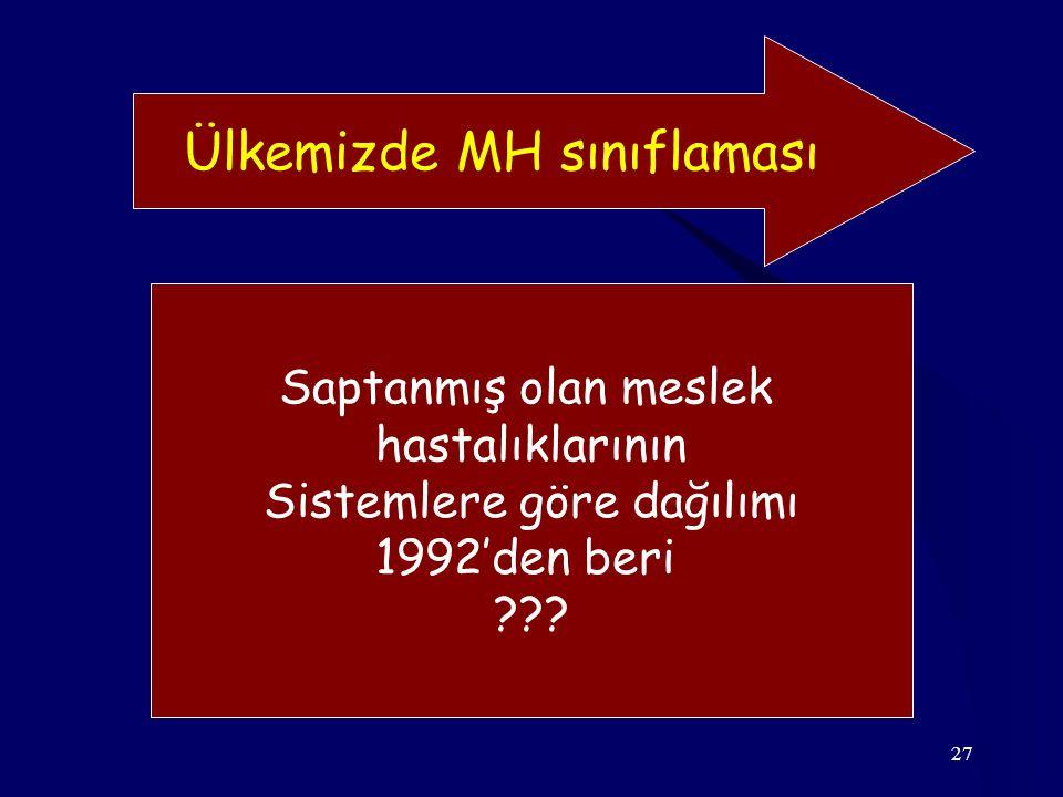 27 Saptanmış olan meslek hastalıklarının Sistemlere göre dağılımı 1992'den beri ??? Ülkemizde MH sınıflaması