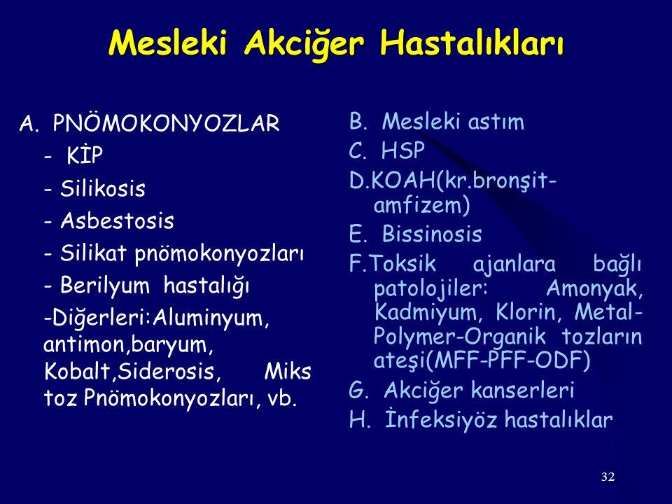 32 Mesleki Akciğer Hastalıkları A. PNÖMOKONYOZLAR - KİP - Silikosis - Asbestosis - Silikat pnömokonyozları - Berilyum hastalığı -Diğerleri:Aluminyum,