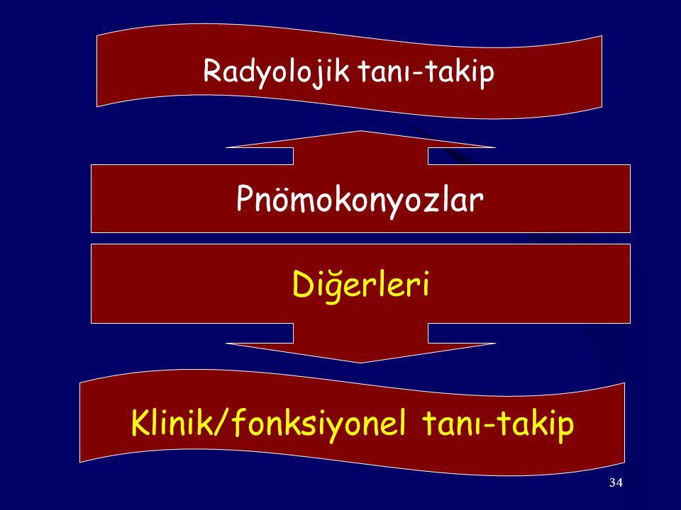 34 Pnömokonyozlar Diğerleri Radyolojik tanı-takip Klinik/fonksiyonel tanı-takip